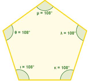Ângulos internos de polígonos