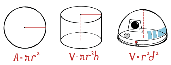 image with mathematical humor